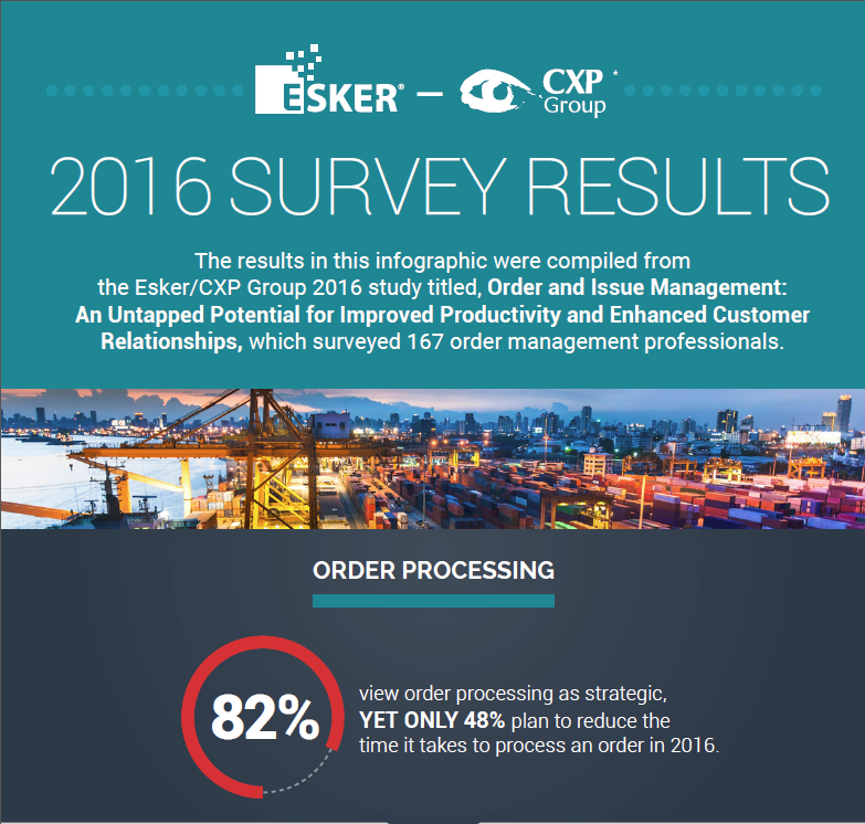 Esker Survey Results 1